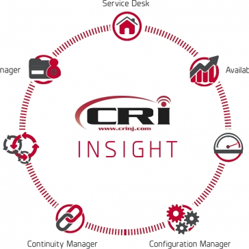 CRI Insight1